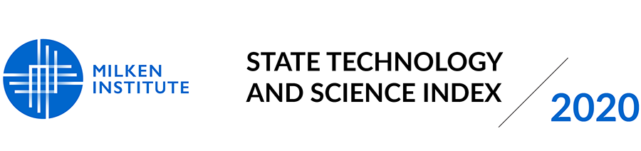 2020 State Technology and Science Index